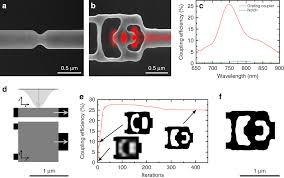 Inverse Design Photonics Inverse Designed Diamond Photonics Nature Communications
