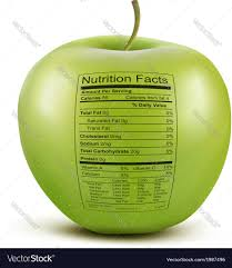 Green Apple Nutrition Chart Apple With Nutrition Facts Label Concept Of