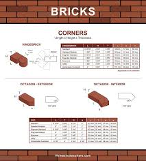 Brick Sizes Chart 101 Types Of Bricks Size And Dimension Charts For Every
