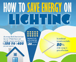 save on lighting. Infographic: How To Save Energy On Lighting Inhabitat