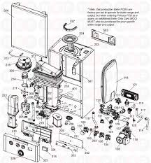 Stunning peerless boiler manual images wiring diagram ideas