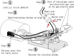 wiring diagram kenmore elite stove wiring automotive wiring diagrams description wiring diagram kenmore elite stove
