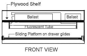 cyanotype process procedure Box Template Diagram at Light Box Diagram