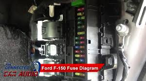 stereo fuse diagram ford f 150 2015 and up youtube no power to fuse box 1973 vw bug at No Power To Fuse Box