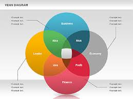 Venn Diagram Google Slides Colorful Venn Diagram Presentation Template For Google