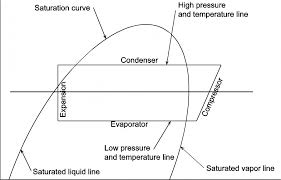 Pressure Enthalpy Chart For R12 Print Page