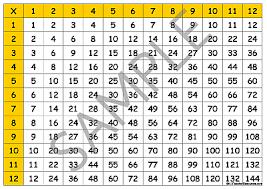 A Printable Multiplication Chart Printable Multiplication Chart