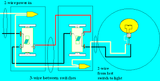 how to wire two switches to one light How To Wire One Light To Two Switches Diagram How To Wire One Light To Two Switches Diagram #8 wire diagram two switches one light