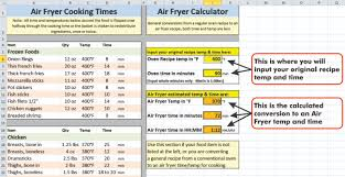 Air Fryer Spreadsheet Common Foods A Calculator To