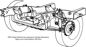 dodge dakota 1997 2004 technical details and specifications front suspension