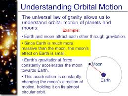 Image result for 10 orbits of the moon