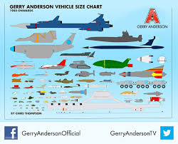 Gerry Size Chart Gerry Anderson Vehicle Size Chart Not Just Flying Machines