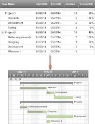 create a schedule in excel how to make gantt chart in excel step by step guidance and templates