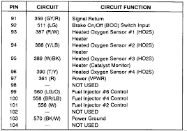 ford explorer wiring diagram image ford explorer pcm wiring diagram jodebal com on 1995 ford explorer wiring diagram