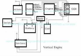 dirt bike wiring diagram wiring diagram electric start pit bike Roketa 110cc Pit Bike Wiring zongshen cc dirt bike wiring diagram zongshen zongshen 110cc engine wiring diagram wiring diagram and schematic Sunl 125Cc Pit Bikes