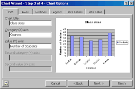 Gantt Chart Wizard How To Use The Access Chart Wizard To Create Chart Tools