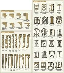 different styles of furniture. List Of Furniture Styles Different R