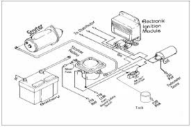 mgb ignition switch wiring diagram images mg mgb wiring diagram ignition switch wiring diagram additionally jeep cj tachometer wiring