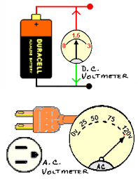 direct current symbol. electric current types direct symbol
