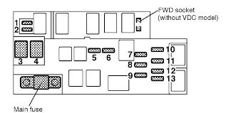 hyundai sonata fuse box diagram awesome subaru legacy 2003 fuse sonata fuse box cover hyundai sonata fuse box diagram awesome subaru legacy 2003 fuse box diagram