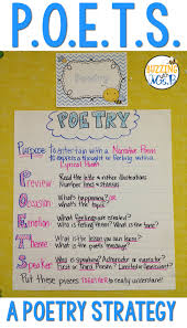 Types Of Poetry Anchor Chart Buzzing With Ms B A Poetry Strategy That Works For Upper