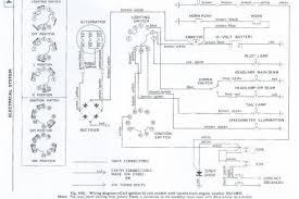 tr6 wiring diagram tr6 wiring diagrams tr6 wiring diagram tr6 wiring diagrams online