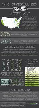 best ideas about nursing schools in florida looks like moving to florida just might work 2013 nursing job projections