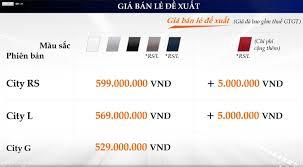 Honda City 2021: Giá lăn bánh và khuyến mãi tháng 01/2021 | anycar.vn