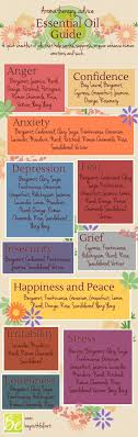 Aromatherapy Scent Chart An Awesome Chart Of Aromatherapy To Boost Your Mood The