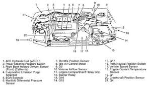 mitsubishi diamante oxygen sensor location engine com kpages auto repair manuals alldata htm