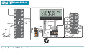 easypic6 pic development board review the cog lcd display is just another 2x16 char lcd using the standard hitachi 44780 internal chipset my old easypic4 had a lcd 2x16 connector as does the