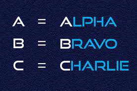 In other words, while phonetic. Can You Match Each Letter To Its Word In The Phonetic Alphabet
