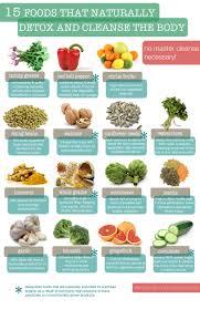Unmistakable Phytoestrogen Foods Chart 2019