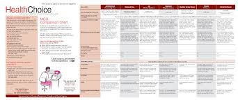 Medicaid Comparison Chart Mco Comparison Chart State Publications Depository