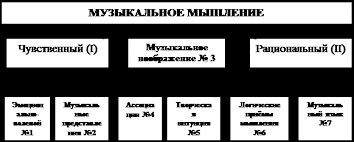 И Непрограммная Музыка Реферат Программная И Непрограммная Музыка Реферат