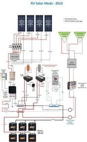 caravan 12v wiring diagram all about wiring diagram vairyo com project solar and battery bank addition for an rv rv happy hour