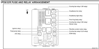 08 Nissan Rogue Fuse Diagram Wiring Diagrams