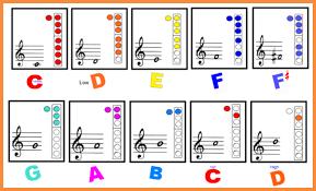 Recorder Chords Chart Bedowntowndaytona Com