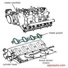 similiar gm keywords chevy 5 7 vortec intake manifold diagram on gm 5 3 engine specs get