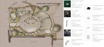 wac design your landscape lighting in 5 easy steps wac landscape lighting ylighting