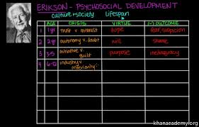 Eriksons Psychosocial Development