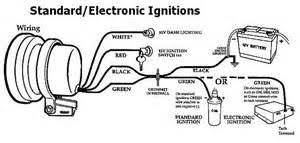 similiar sun super tach 2 wiring diagram keywords pro tech tach wiring diagram image about wiring diagram and