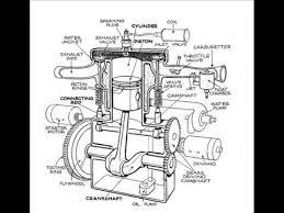 7l engine diagram hyundai engine image for user manual cub cadet lt 1045 factory service repair manual