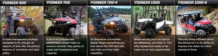 2018 honda 700 pioneer. modren 2018 2018 honda pioneer side by models  lineup reviews u0026 detailed specs for honda 700 pioneer
