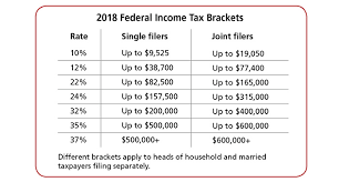 Tax Reform How Will You Be Affected Hot Topic Newsletter