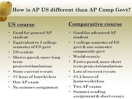 topic introduction comparative method mrs r s  what is comparative gov t politics the comparative method ethel wood intro p 7 9 homework complete the 1st page of your packet using the ethel