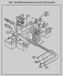 1988 ezgo gas wiring diagram wiring diagram for you • 1979 ezgo gas golf cart wiring diagram wiring library rh 23 seo memo de 1998 ezgo