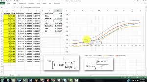 fitting s curves with a boltzmann equation