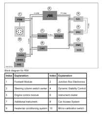 the foot well module functions, problems, solutions? north 05 Mini Cooper Wiring Diagram the foot well module functions, problems, solutions? mini frm 2005 mini cooper wiring diagram