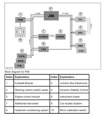 wire diagram 2009 mini cooper wiring diagram expert mini cooper wiring diagram 2009 wiring diagram today mini cooper wiring diagram 2009 wiring diagram centre